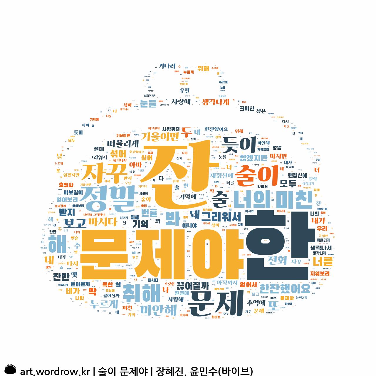 워드 아트: 술이 문제야 [장혜진, 윤민수(바이브)]-45